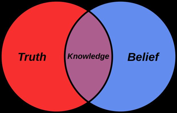 2000px-belief_venn_diagram.svg_.png